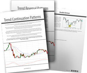 Forex Chart Patterns (eBook PDF)