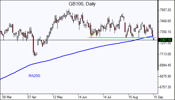 GB 100