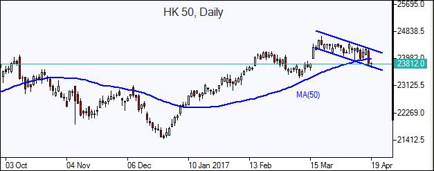HK 50