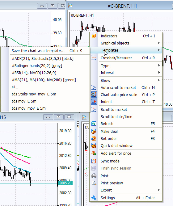 Nettradex Trading Platform How To Work With Chart Templates  Ifc