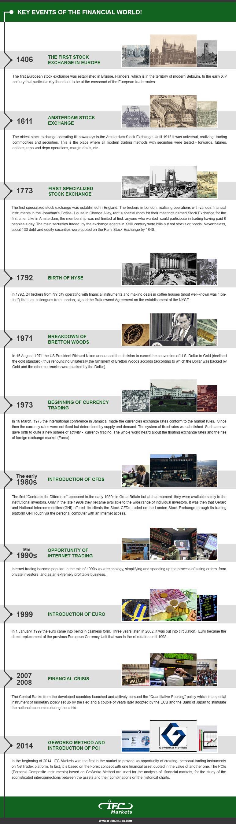 infographics_history_eng