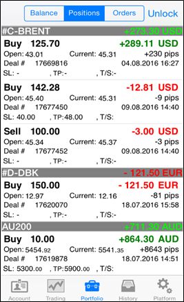 Forex open positions weekend