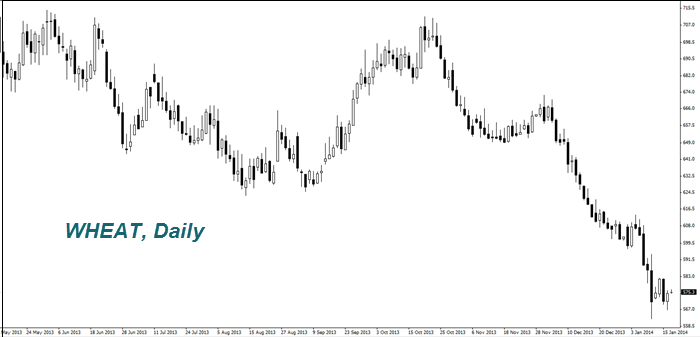 Meki Nungging Daily Forex News | the markets are quot meh